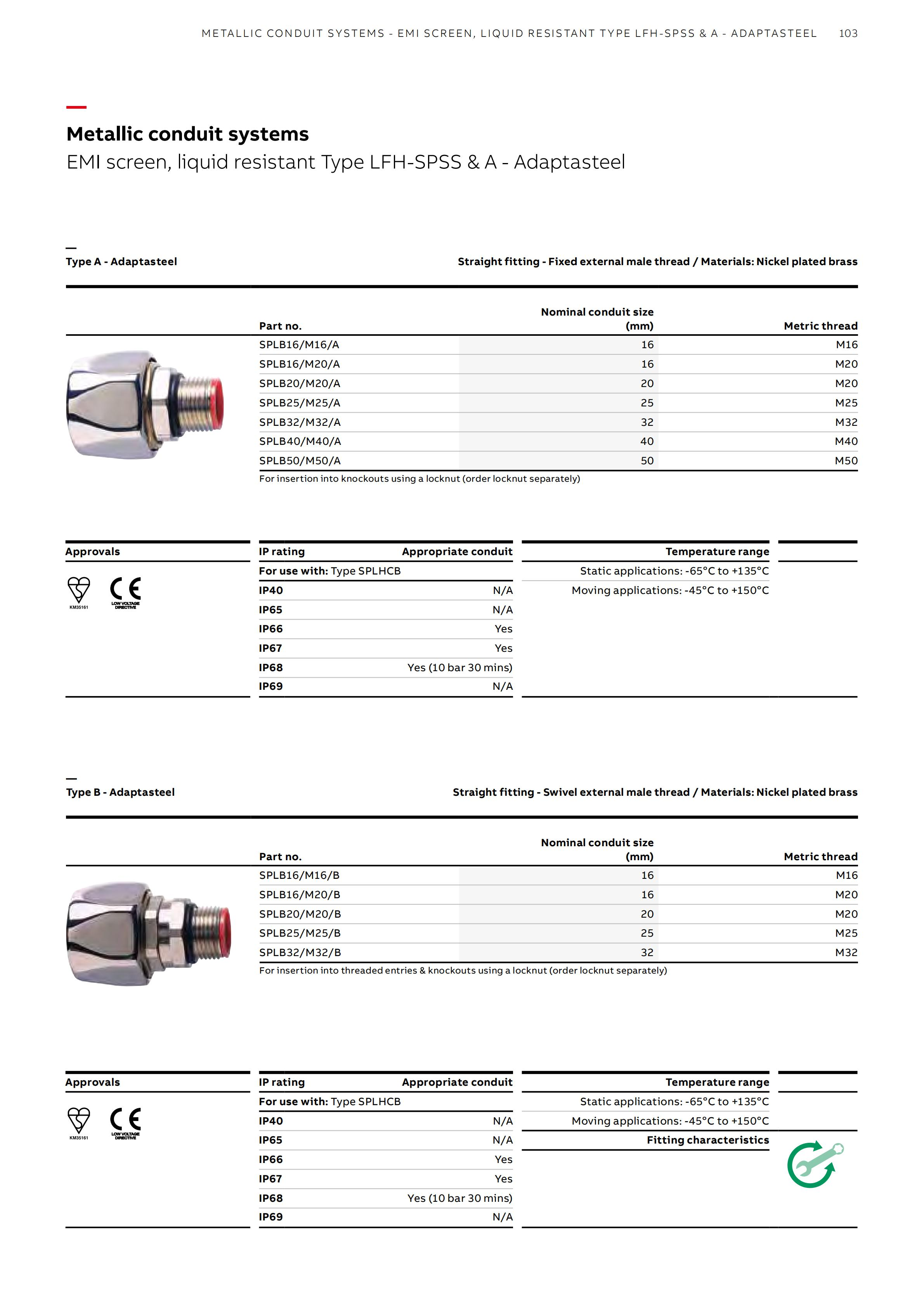 ADAPTAFLEX ABB CATALOGUE ENGLISH (Aug 18)_103.jpg
